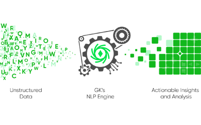 Weaponize NLP in Front Office Workflows